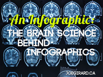 Infographic, Brain Science, Joe Girard
