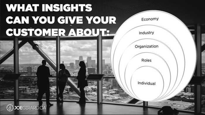 Insight Selling, Joe Girard, Sales