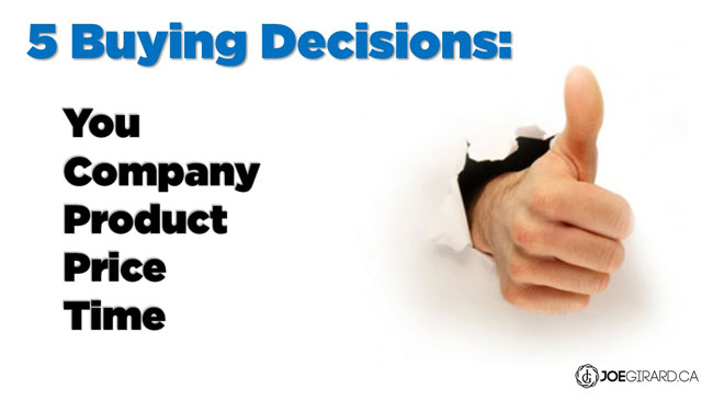 5 Buying Decisions