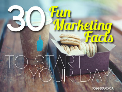 30 Fun Marketing Facts to Start Your Day
