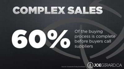 Buyers are 60 Percent, Sales, Joe Girard